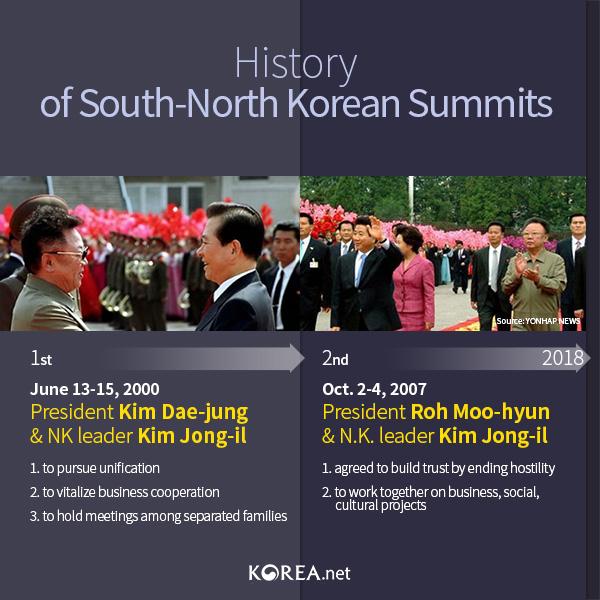 2018S-NKoreanSummit_02_600.jpg